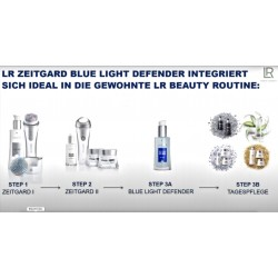 LR ZeitGard Blue Light